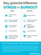 Stress & Burnout Download  (1)